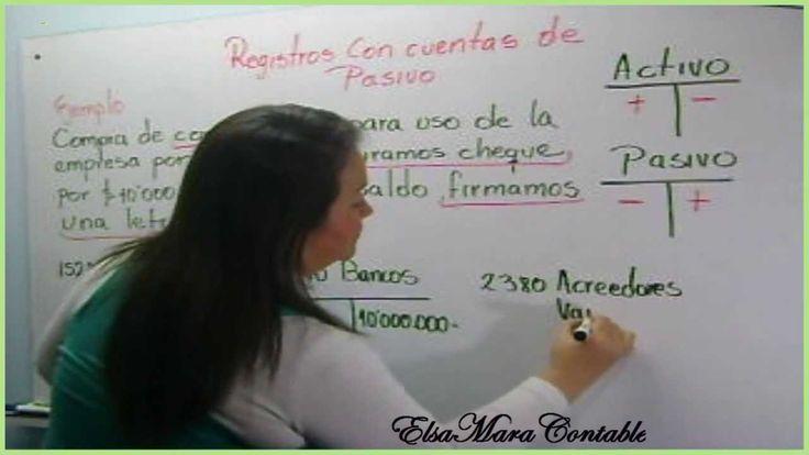 13. Contabilización Cuentas de Activo y Pasivo - Registro Contable : Els...