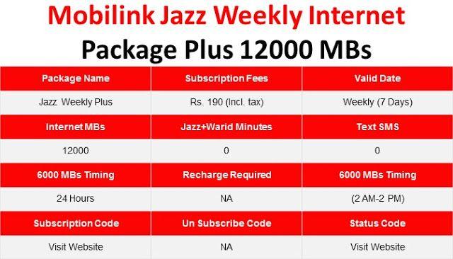 Mobilink Jazz Weekly Internet Package Plus 12000 Mbs Internet Packages Jazz Internet 4g Internet