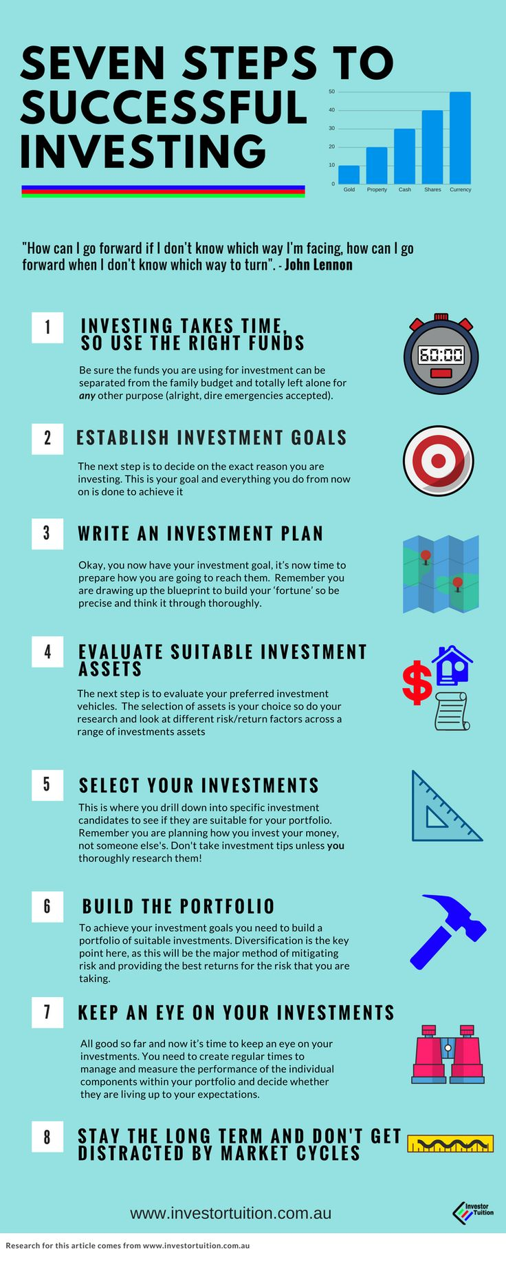 How to invest money The 7 Steps that will lead you to