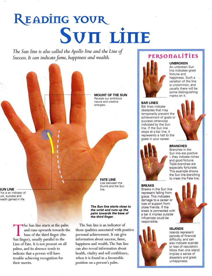 Divination: Palmistry ~ Reading Your Sun Line.