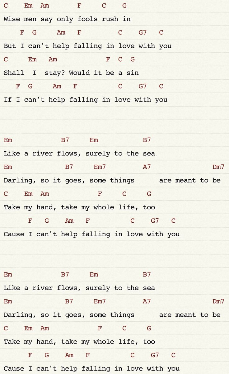 Can't help falling in Love ukulele chords (With images