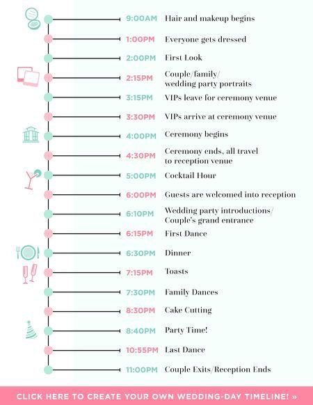 Weddingwire Create Your Own Wedding Day Timeline