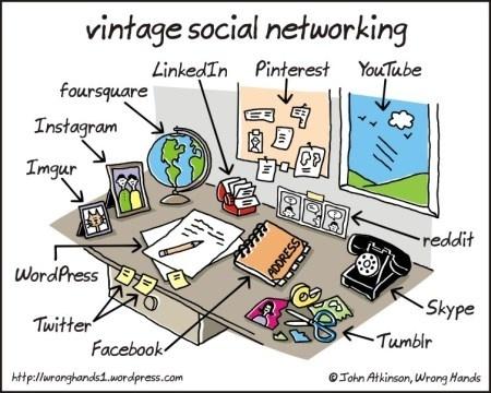 The World before Social Media. Vintage Social Networking! #humor / Il mondo prima dei Social. Social Network Vintage! #umorismo - Art by ©John Atkinson, Wrong Hands