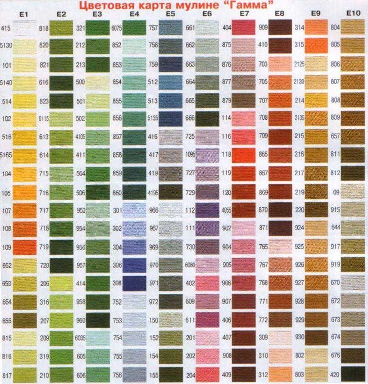 Мулине таблица перевода цветов мадейра dmc