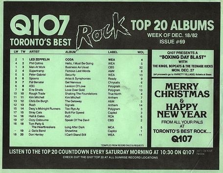 Best Classic Toronto Music Charts Images On   Music