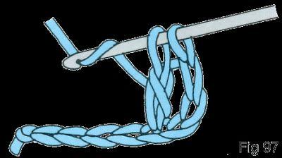 Κερασόπιτες: Οδηγίες για βελονάκι: Διπλό κροσέ (double crochet)