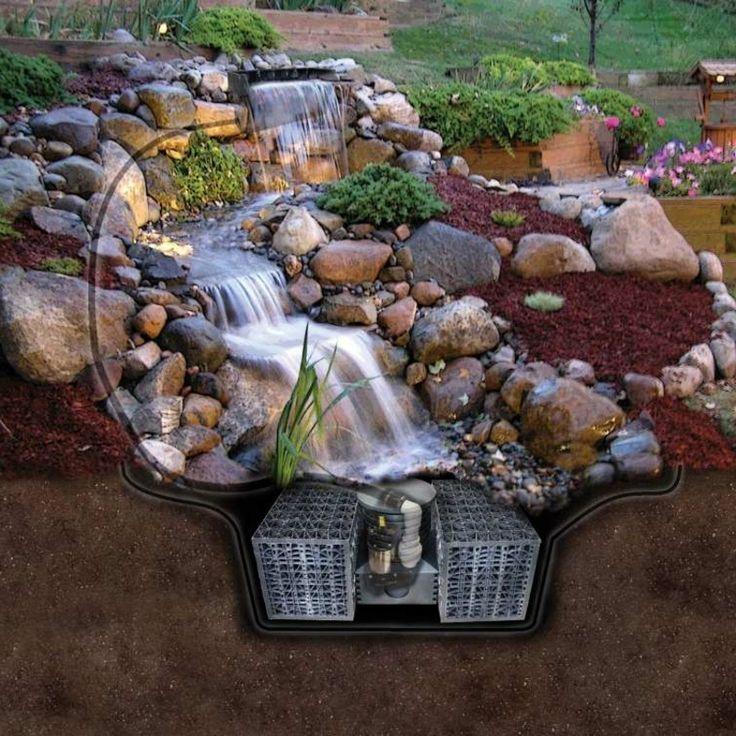 Bachlauf selber bauen anleitung und praktische tipps garten gro projekte pinterest - Wasserteich im garten ...