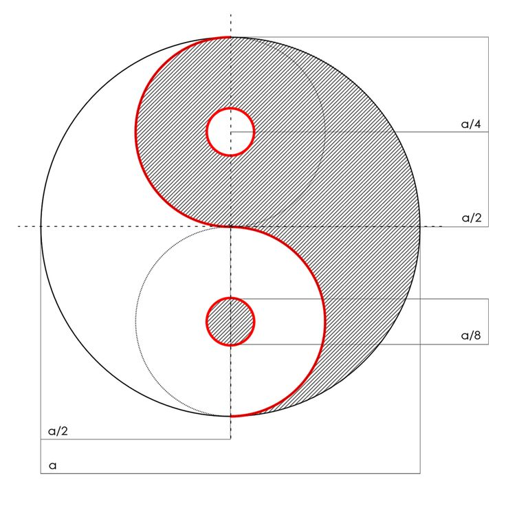 Yin Yang geometry - Jin a jang – Wikipedie