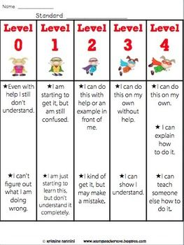 Levels of Understanding Assess Yourself Rubrics and Poster