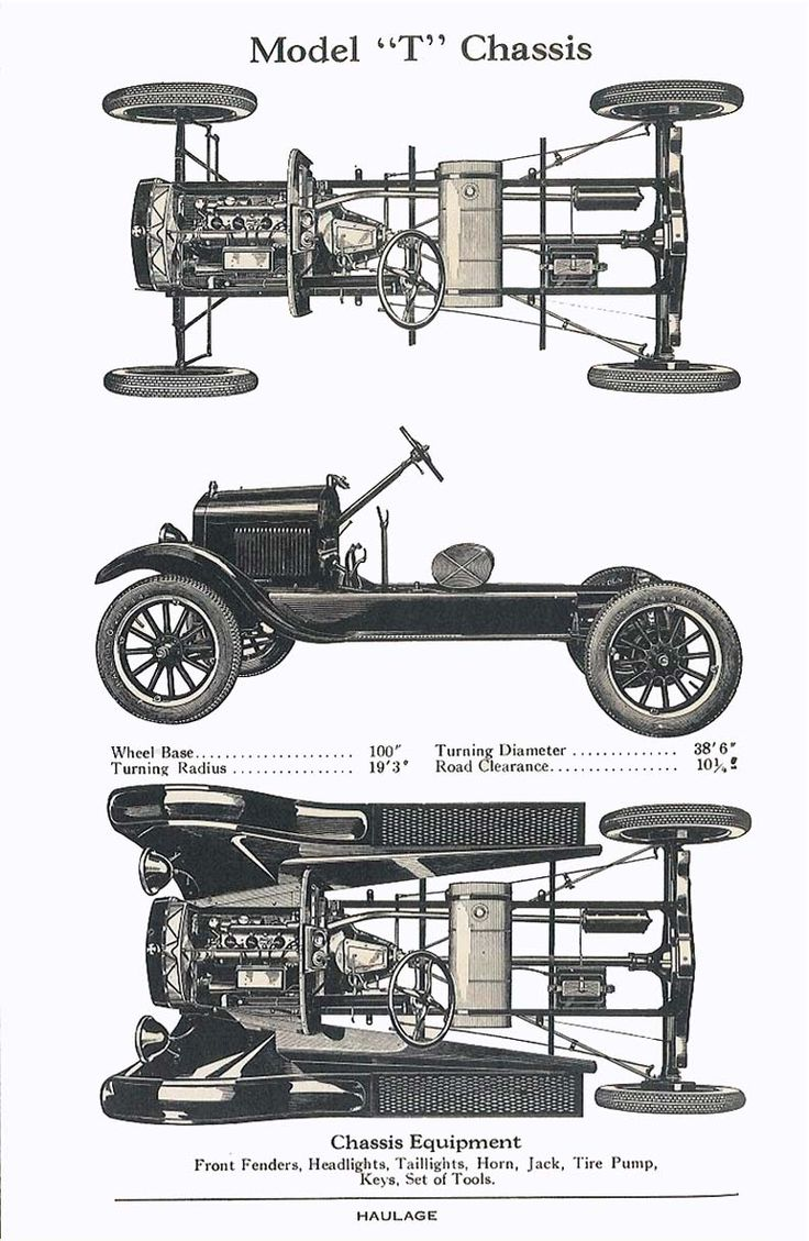 1915 Ford Model T Wiring Diagram : 32 Wiring Diagram