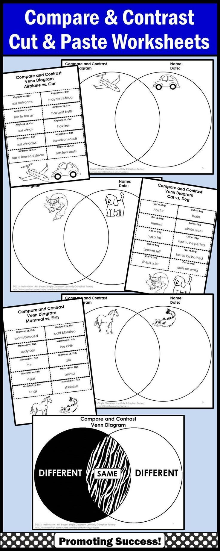 Compare and Contrast with Venn Diagrams: Students will use printable Venn diagram worksheets to compare and contrast several examples. 2nd-3rd Grade Common Core Reading Strategies https://www.teacherspayteachers.com/Product/Compare-and-Contrast-Worksheets-Venn-Diagram-Activities-1221151