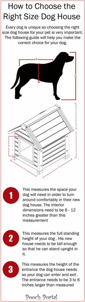 Choosing the correct size of dog house for your dog is extremely important. Stick to these dimensions and you won't go far wrong!
