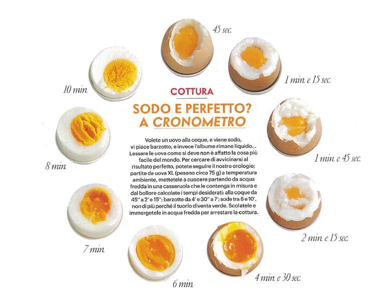 Ho trovato quest'articolo e mi è sembrato di assoluta importanza condividerlo con tutte voi che come me non sapete mai i tempi giusti di cottura di un uovo