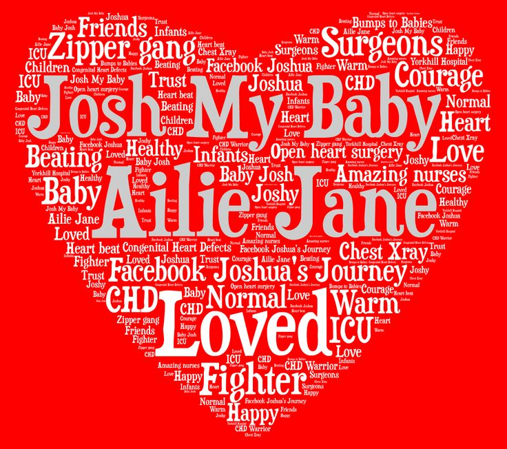 Charity CD Personalised Heart Word Art Design By Word Art Wizard  https://www.facebook.com/TheWordArtWizard    Personalised Design £4.99 Printed and Framed £8.99
