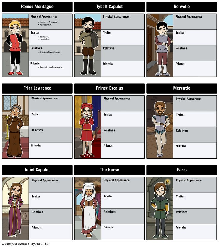 The Tragedy of Romeo and Juliet - Character Map: A complete character map for the Shakespearean tragedy, Romeo and Juliet created with Storyboard That!