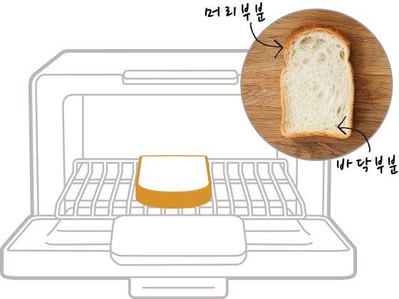 BALMUDA The Toaster 어떤 빵 도 맛있게 구울 수 있습니다. 또한 일반 토스터에 있는 것은 모두 할 수 있습니다.