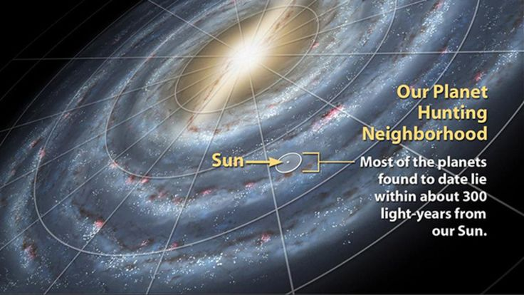 planetary systems,