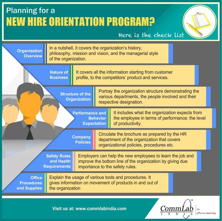 Checklist to Build a Successful New Hire Orientation Program – An Infographic