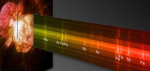 The word 'Spectrum' typically refers to the electromagnetic spectrum which consists of all the electromagnetic radiation frequencies. Previously, the term was limited to light only, but afterwards, it was revised to incorporate other waves, like the sound waves. The range of wavelengths is from a pico-meter to thousands of mega-meters. It contains the visible spectrum …