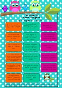 This package includes Australian Curriculum assessment guides for Year 2 Mathematics. These bright and colourful posters are excellent for sending home to parents so they know what their child needs to achieve. Also place on your wall for students to access.