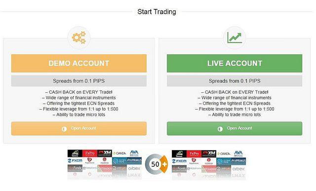 Fx Delta Financial Instrument Forex Trading Signals Forex Trading