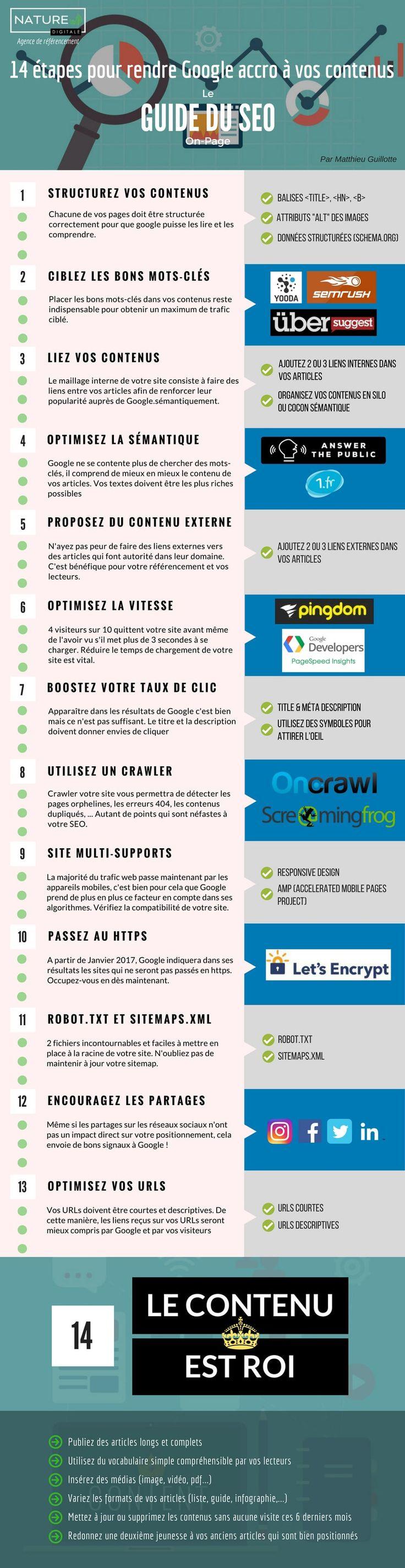 [#Infographie] : Optimisation de vos contenus pour les rendre Google-friendly (#SEO)
