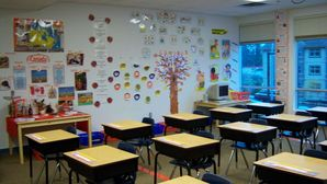Wat is nu de juiste balans? Hoe kunt u de klas op de juiste manier inrichten en organiseren zodat de kinderen optimaal kunnen leren?