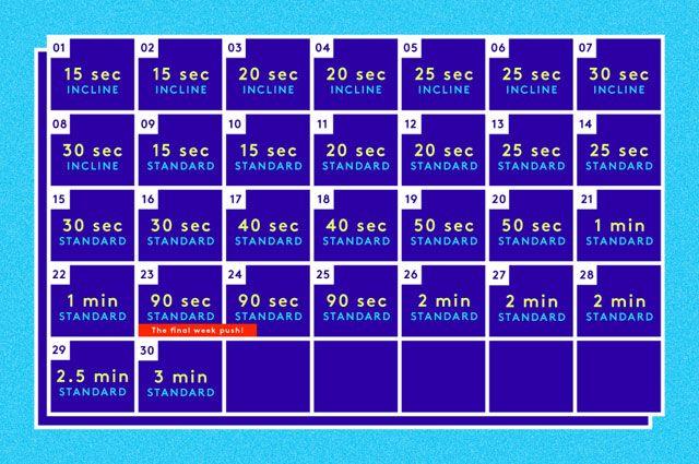 Défi planche: des abdos en béton en 30 jours seulement - Marie Claire