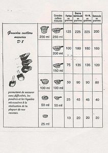 Yli tuhat ideaa tableau de conversion pinterestiss conversion mesure cuisine simple ja table - Table de conversion cuisine ...