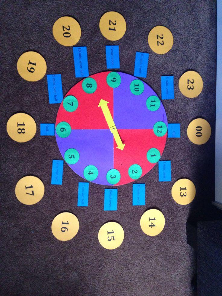 Klokkijken. Digitale en analoge tijd. Wanneer zeggen we 5 over, 10 over, 10 voor half, 5 voor half, etc.