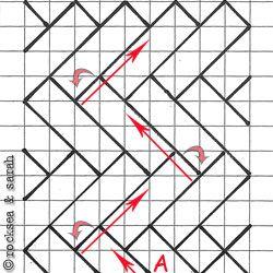 sashiko: diagonal pattern 1 according to these arrows, this might be reversible.