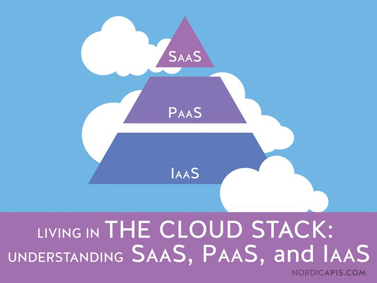 Software-as-a-Service (SaaS), Platform-as-a-Service (PaaS), and Infrastructure-as-a-Service (IaaS) all utilize APIs in the cloud computing stack. We'll discuss the three layers of the cloud computing space, and view some cloud-based APIs, highlighting the strengths and weaknesses of each particular architecture choice.