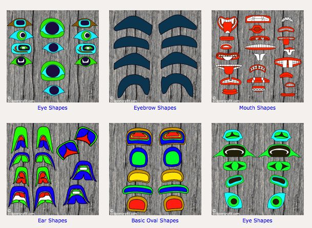 Mrs. Lyon's Blog - Teaching: The Art of Possibility: Totem Pole Art