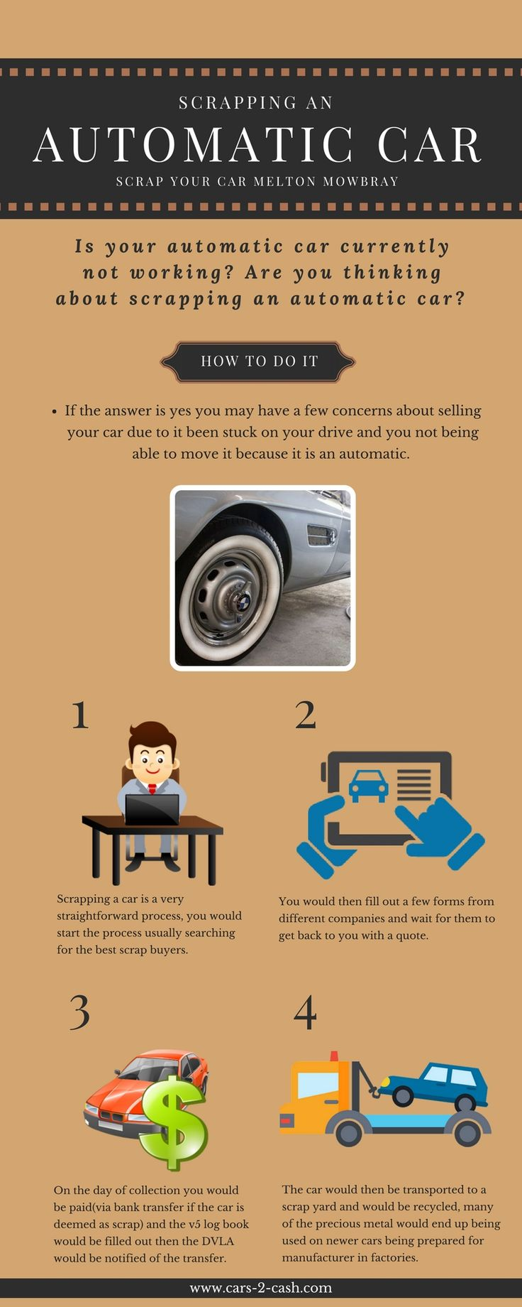 62 best INFOGRAPHIC CAR TIPS images on Pinterest