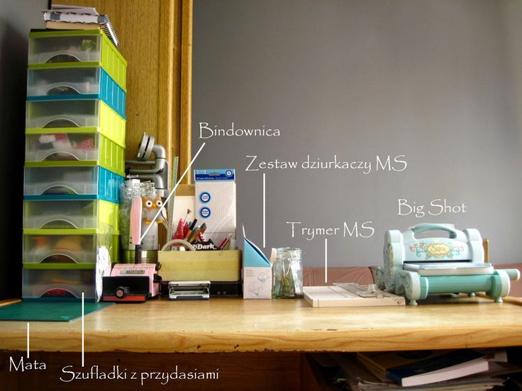 Widok ogólny na biurko - od prawej: mój wymarzony Big Shot, Trymer MS, zestaw dziurkaczy MS Delikatna Ramka. Następnie przydasie, bindownica, szufladki i mata samoregenerująca.