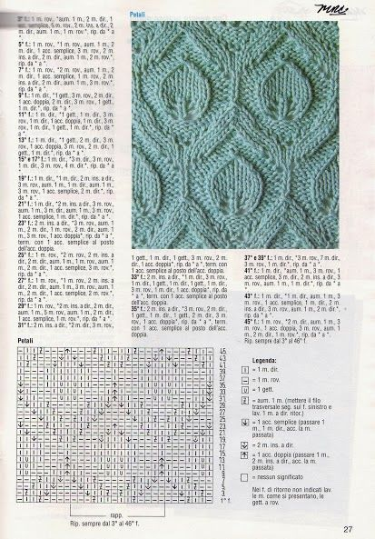 Knitting Diagrams For Beginners : Images about lace knitting patterns charts on