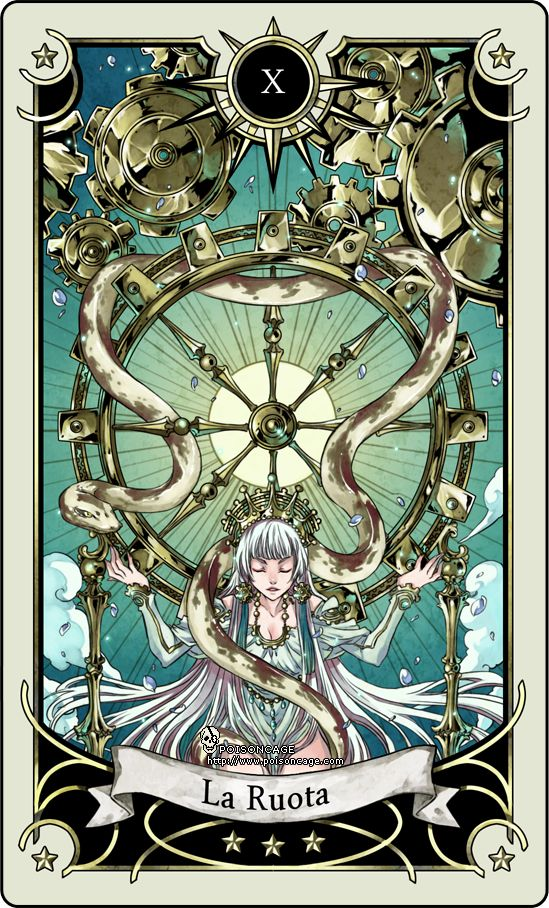 the Wheel of fortune by *rann-rann on deviantART