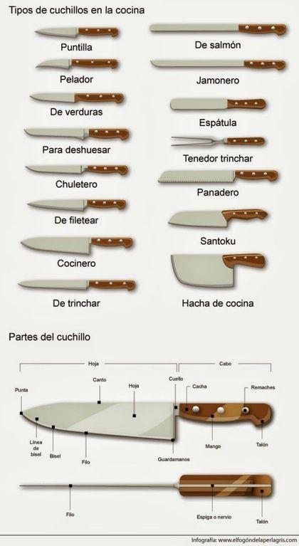 [MegaTop] aprende a cocinar como un TITAN de las praderas - Taringa!