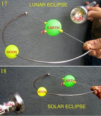 Eclipsis solar i lunar