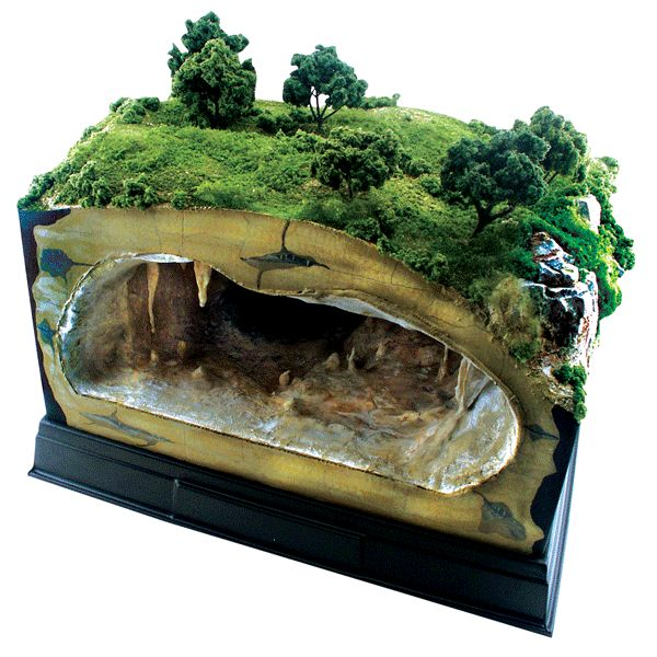 Dioramas - School Project - How To Diorama - School Display