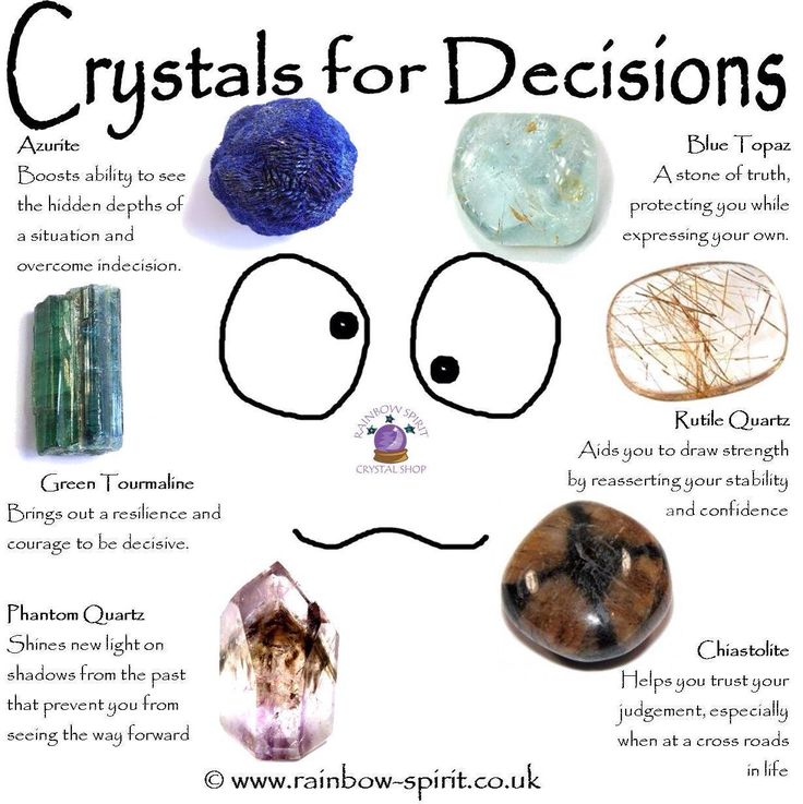 Rainbow Spirit crystal shop - Crystal healing poster showing some of the crystals with healing properties to help indecision