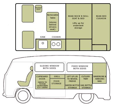 Information About VW Camper Van Dimensions And Layout From SnailTrail Specialists In Retro Hire The UK
