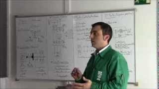 curso gratis electricidad industrial - YouTube