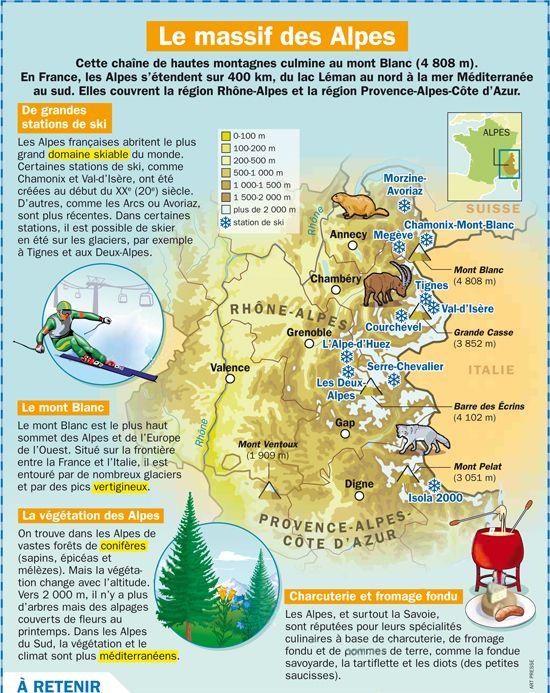 Fiche exposés : Le massif des Alpes