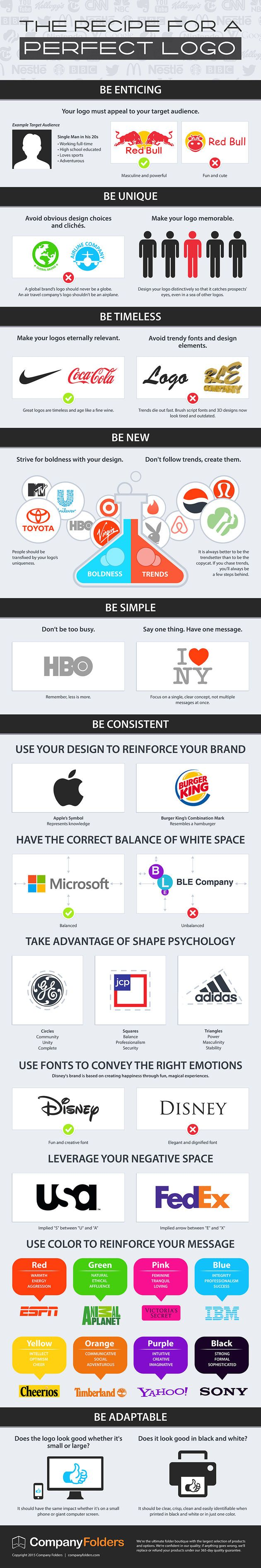 infographic: The recipe for the perfect logo. The article is from a Dutch marketing website, but the infographic is in English