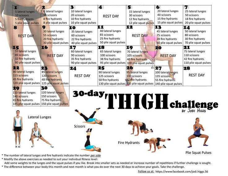 30 day Thigh Challenge Work Out