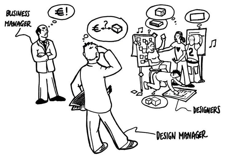 Design Thinking, Essential Problem Solving 101- It's More Than Scientific | Interaction Design Foundation