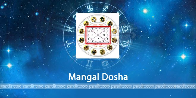 What is Mangal Dosha or Manglik Dosha ? by Pandit Rahul Kaushal  --------------------------------------------------------- Manglik or Mangal Dosha or Kuja dosha happens when Mars is in the 1st, 2nd , 4th , 8th or 12th house in an individual's horoscope. The calculation of the presence of Mangal is done using the Lagna from the Moon sign or from where Venus transits.  http://www.pandit.com/what-is-mangal-dosha-or-manglik-dosha/