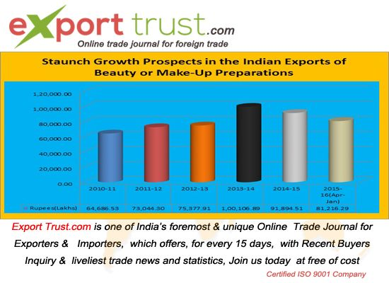 article india's foreign trade 2012 13 India's foreign trade: october, 2012 the trade deficit for april - october, 2012-13 was estimated at us $ 11021291mn which was higher than the deficit of us $.