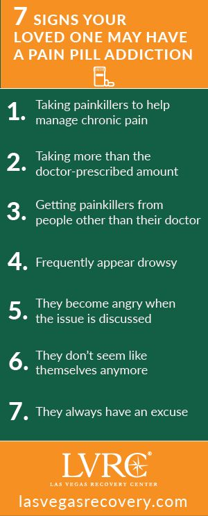 The Signs of a Pain Pill Addiction: How to Tell If a Loved One is Addicted to Prescription Pain Medication